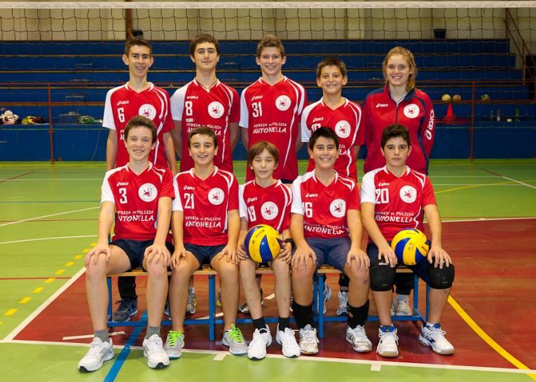 Giovanili Biella Volley UNDER 14 OCCHIEPPESE